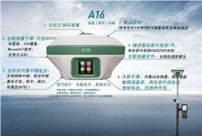 华星A16